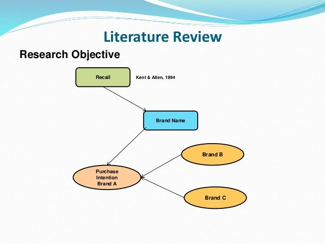 review literature for customer preference on milk industry A study on customer preference and satisfaction towards industry in yr2006-2007 increase of nearly 22 % this part reviews the relevant literature about.