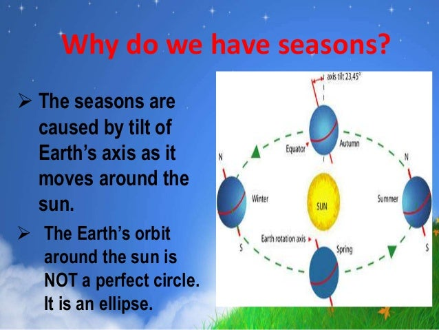Season Phases Of The Moon And Tides