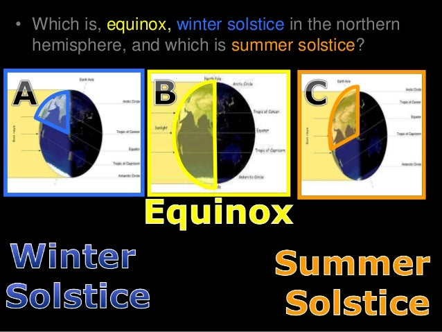 • Which is, equinox, winter solstice in the northern hemisphere, and which is summer solstice?
