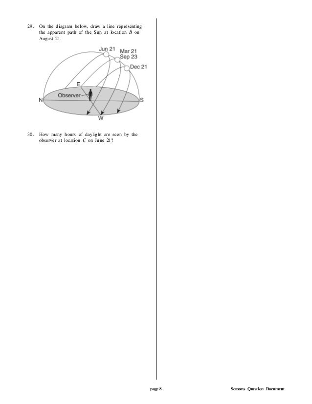 29. On the diagram below, draw a line representing the apparent path of the Sun at location B on August 21. 30. How many h...