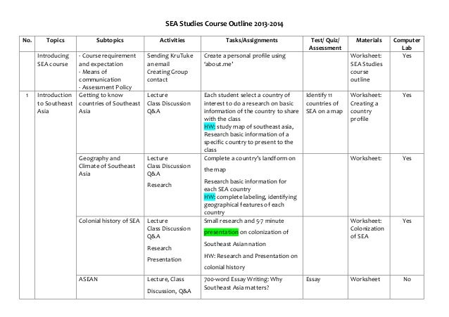 SEA Studies Course Outline 2013-2014 No. Topics Subtopics Activities Tasks/Assignments Test/ Quiz/ Assessment Materials Co...