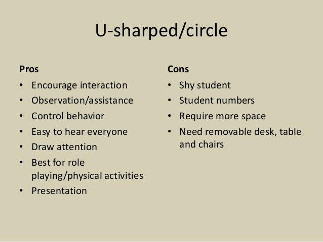 Z Arrangement Classroom Design Disadvantages ~ Seating arrangement