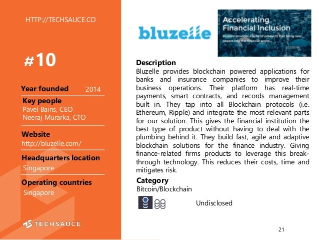 Description Bluzelle provides blockchain powered applications for banks and insurance companies to improve their business ...