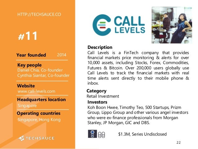 HTTP://TECHSAUCE.CO Description Call Levels is a FinTech company that provides financial markets price monitoring & alerts...