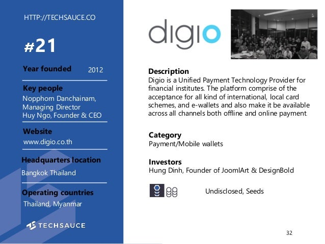 HTTP://TECHSAUCE.CO Description Digio is a Unified Payment Technology Provider for financial institutes. The platform comp...