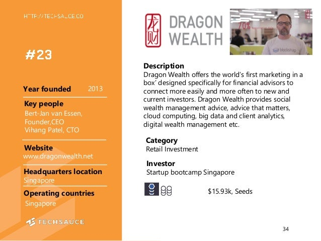 Description Dragon Wealth offers the world's first marketing in a box' designed specifically for financial advisors to con...