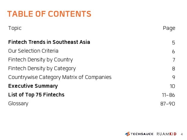 TABLE OF CONTENTS Fintech Trends in Southeast Asia Our Selection Criteria Fintech Density by Country Fintech Density by Ca...