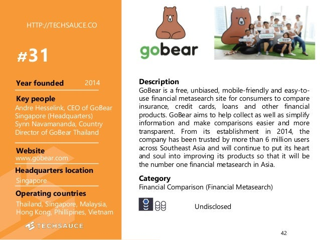 HTTP://TECHSAUCE.CO Description GoBear is a free, unbiased, mobile-friendly and easy-to- use financial metasearch site for...