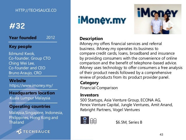 HTTP://TECHSAUCE.CO Description iMoney.my offers financial services and referral business. iMoney.my operates its business...