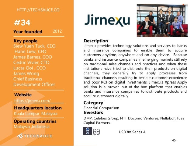 HTTP://TECHSAUCE.CO Description Jirnexu provides technology solutions and services to banks and insurance companies to ena...