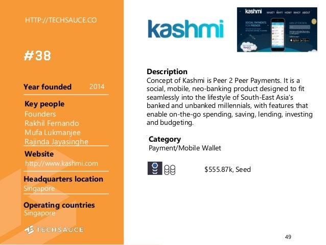 HTTP://TECHSAUCE.CO Description Concept of Kashmi is Peer 2 Peer Payments. It is a social, mobile, neo-banking product des...