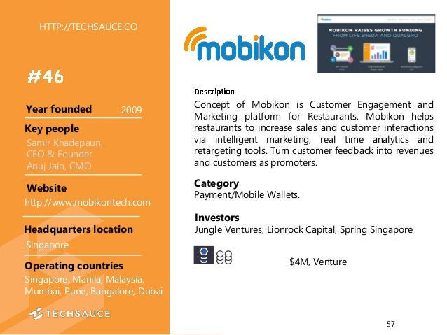 HTTP://TECHSAUCE.CO Concept of Mobikon is Customer Engagement and Marketing platform for Restaurants. Mobikon helps restau...