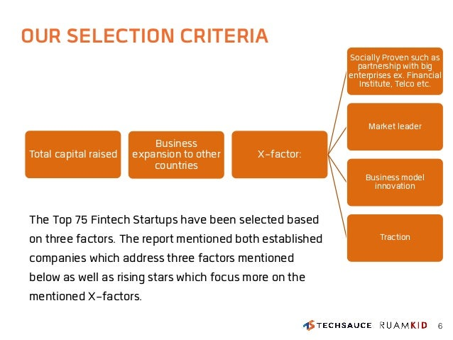 The Top 75 Fintech Startups have been selected based on three factors. The report mentioned both established companies whi...