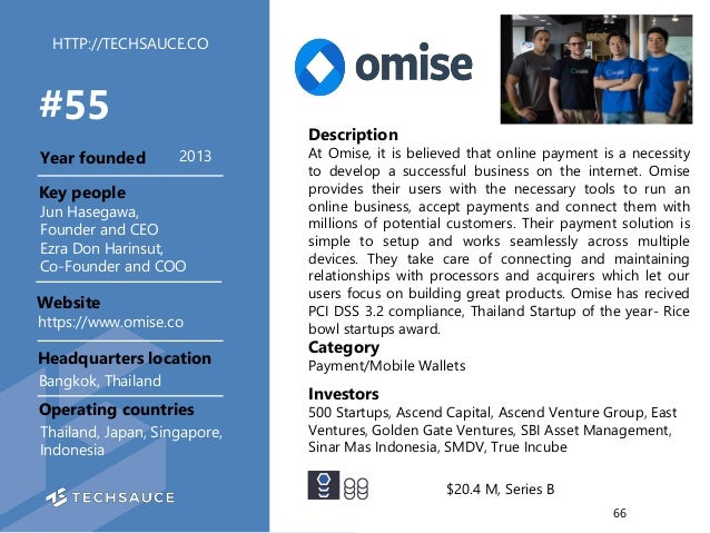 Description At Omise, it is believed that online payment is a necessity to develop a successful business on the internet. ...