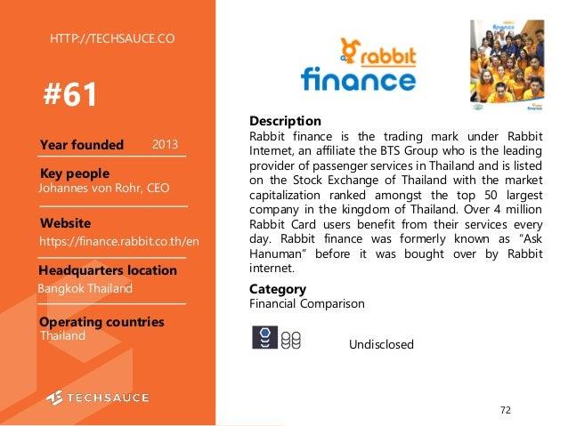 Southeast Asia's Top 75 FinTech Startups Report