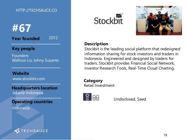 HTTP://TECHSAUCE.CO Description Stockbit is the leading social platform that redesigned information sharing for stock inve...