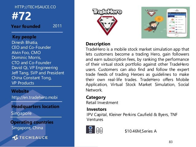 HTTP://TECHSAUCE.CO Description TradeHero is a mobile stock market simulation app that lets customers become a trading Her...
