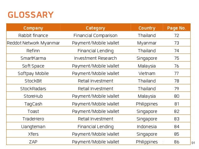 GLOSSARY 91 Company Category Country Page No. Rabbit finance Financial Comparison Thailand 72 Reddot Network Myanmar Payme...