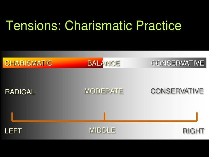 Tensions: Charismatic Practice                                 CHARISMATIC    BALANCE      CONSERVATIVE                   ...