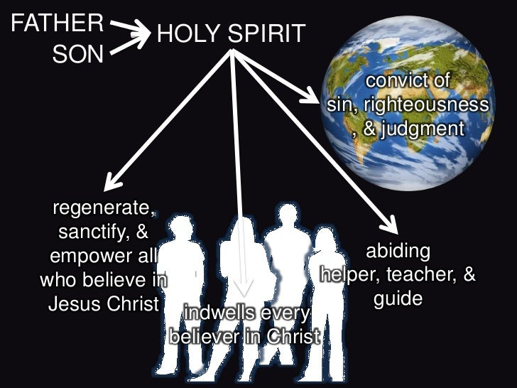 FATHER        HOLY SPIRIT   SON                                        convict of                                   sin, r...