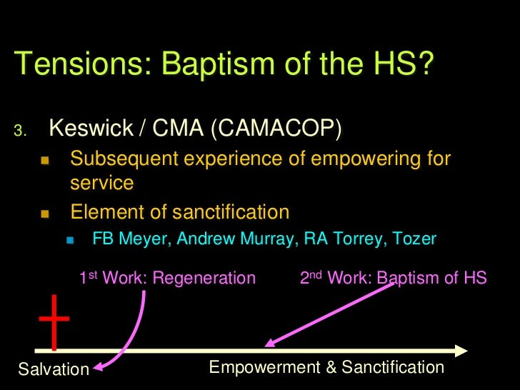 Tensions: Baptism of the HS?4.   Pentecostal Holiness        3rd work of grace that empowers for service                 ...