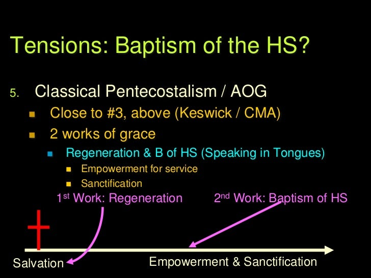 SOVEREIGN WORKTHE WORK OF THE HS: In The Church• HS's Work in the Life of the Christian: Sovereign  Work  – Immersion (Bap...