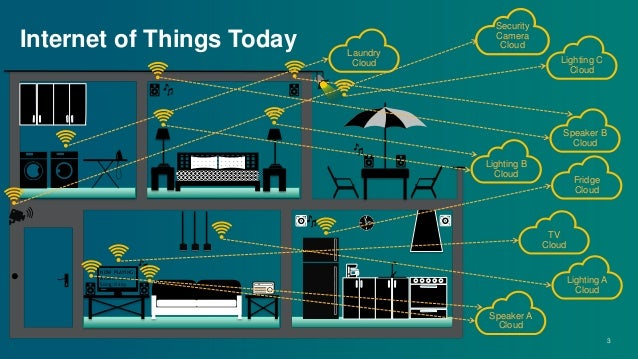 Programming the Internet of Things: Why Devices Need APIs