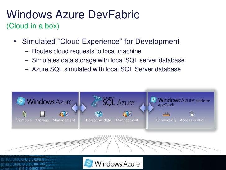Main Components<br /><ul><li>Cloud Fabric