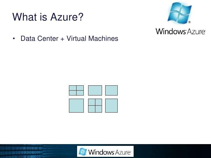 Storage (Including SQL Azure)