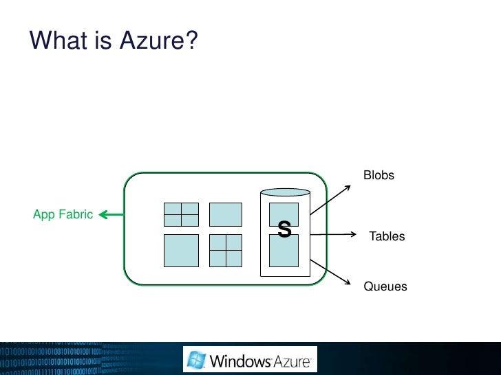 App Fabric (Service Bus)</li></li></ul><li>Windows Azure Roles<br />