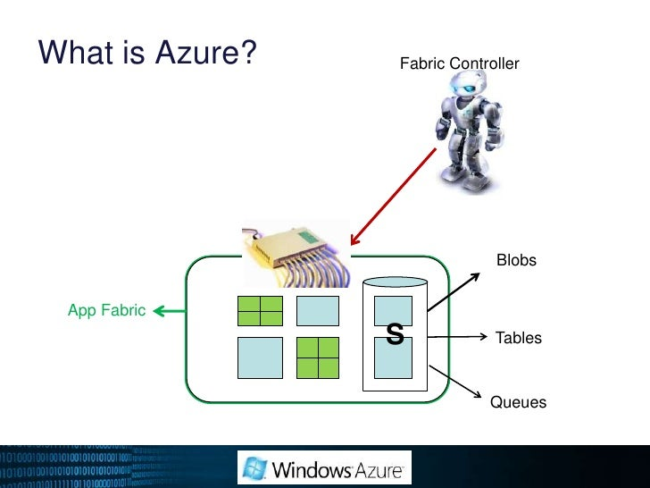 Windows Azure AppFabric(Formerly known as .NET Services)<br />Service Bus<br />Access Control Service<br />Compute<br />St...