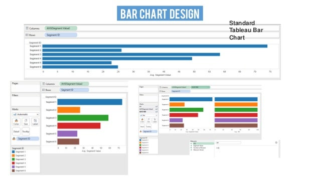 Seatug presentation excel to data viz culture seattle tableau user bar chart design 24 standard tableau bar chart ccuart Choice Image