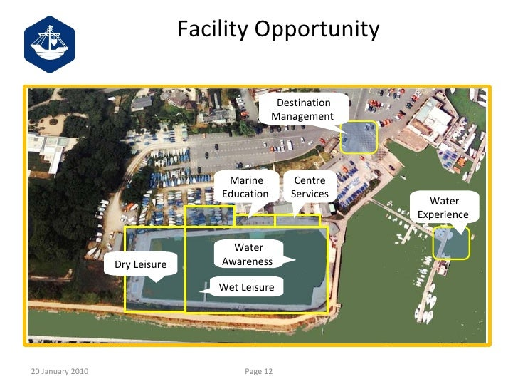 Facility Opportunity 20 January 2010 Page  Dry Leisure Wet Leisure Water Awareness  Water Experience  Marine Education  Ce...