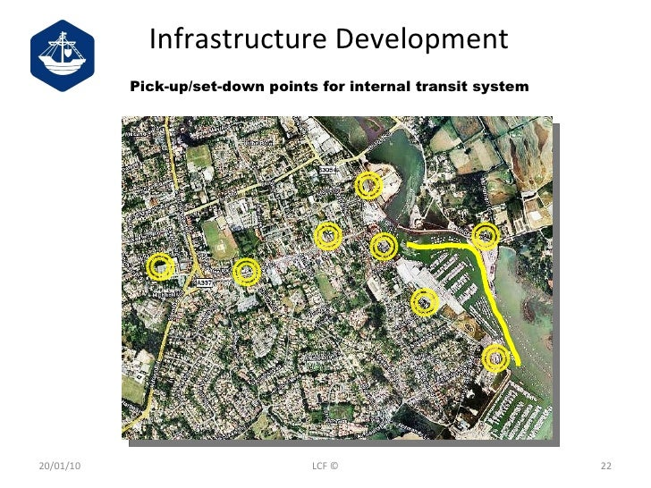 Infrastructure Development   Pick-up/set-down points for internal transit system 20/01/10 LCF ©