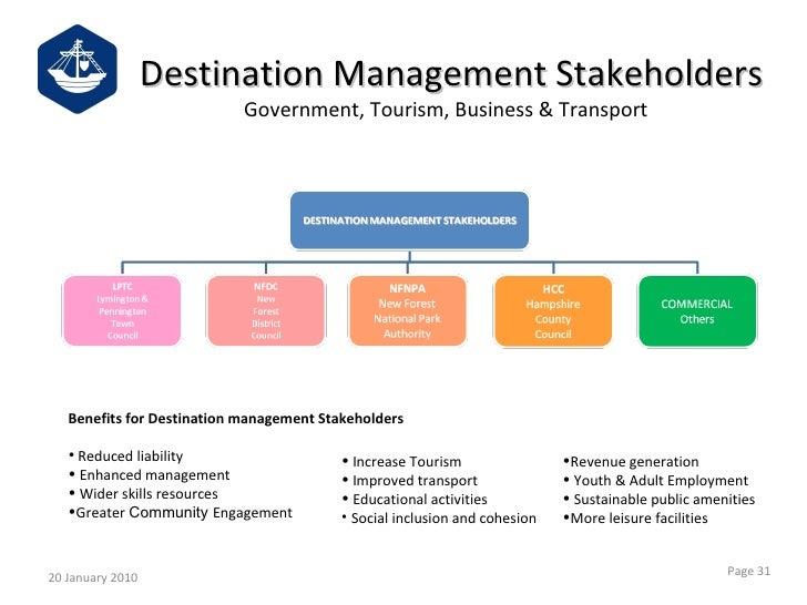 20 January 2010 Page  <ul><li>Benefits for Destination management Stakeholders </li></ul><ul><li>Reduced liability </li></...