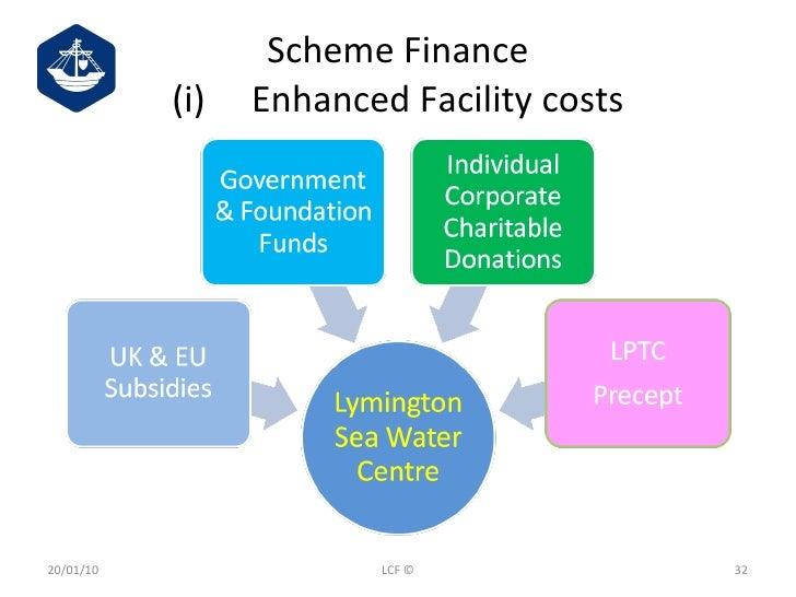 Scheme Finance (i) Enhanced Facility costs 20/01/10 LCF ©