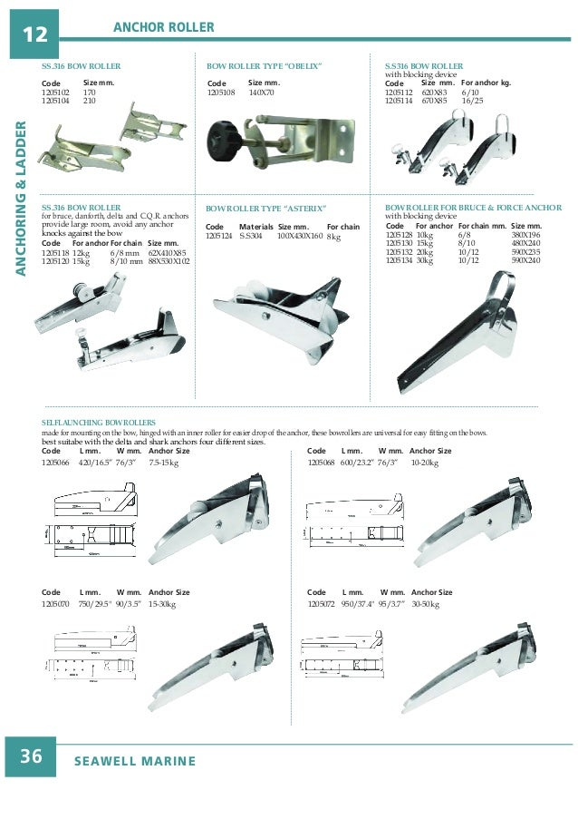 Suitable for 7.5kg Plough Anchor 150mm x 50mm Stainless Steel Bow Roller