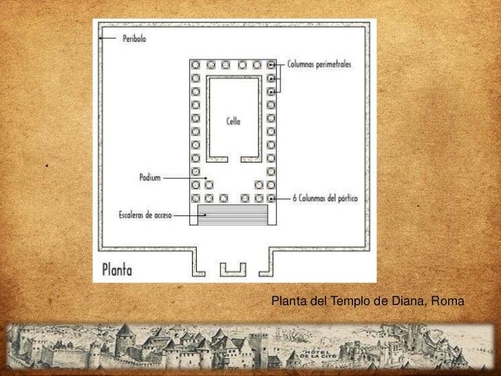 Una serliana en Villa Julia; este elemento                                              arquitectónico atribuido a S. Serl...