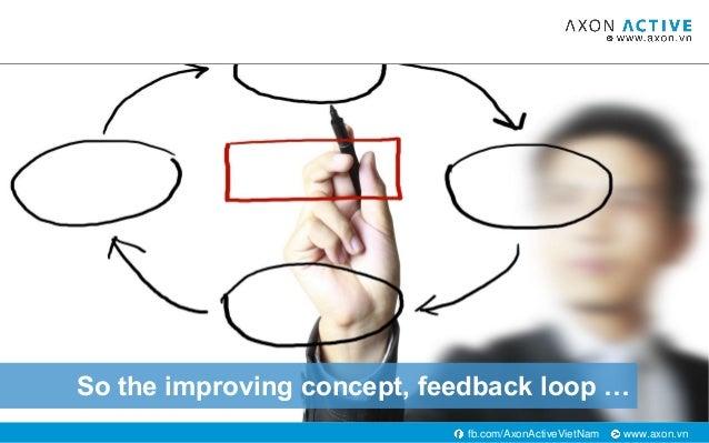 www.axon.vnfb.com/AxonActiveVietNam So the improving concept, feedback loop …