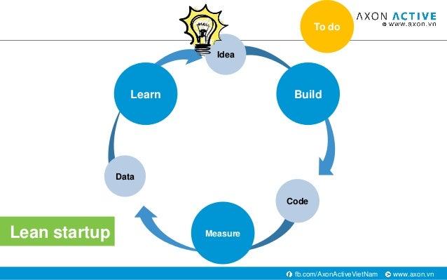 www.axon.vnfb.com/AxonActiveVietNam Lean startup Build Measure Learn Idea Code Data To do