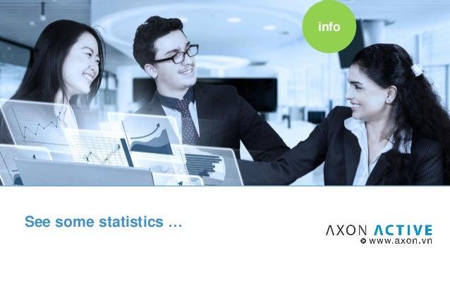 See some statistics … info