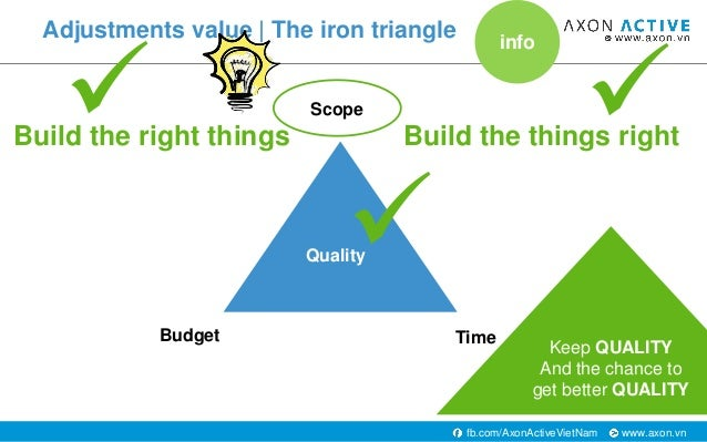 www.axon.vnfb.com/AxonActiveVietNam Adjustments value   The iron triangle Quality Budget Scope Time Build the right things...