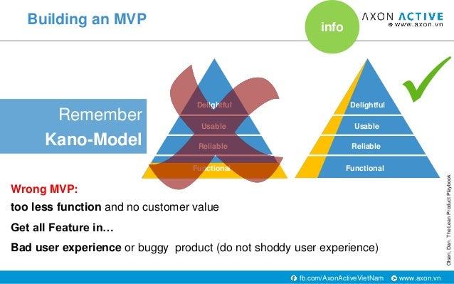 www.axon.vnfb.com/AxonActiveVietNam Remember Kano-Model Building an MVP Wrong MVP: too less function and no customer value...