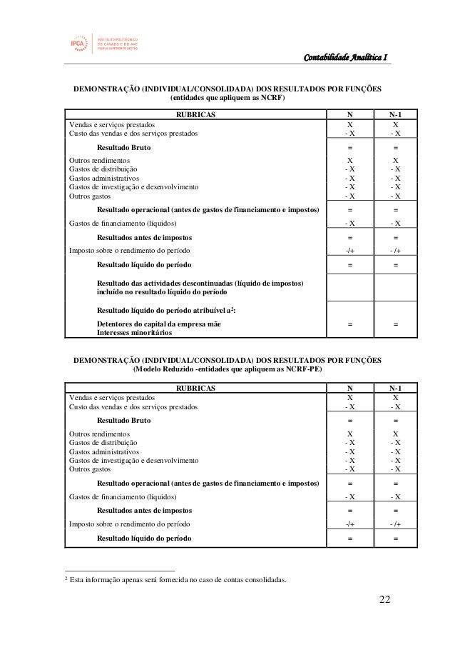 Contabilidade analitica exercicios resolvidos