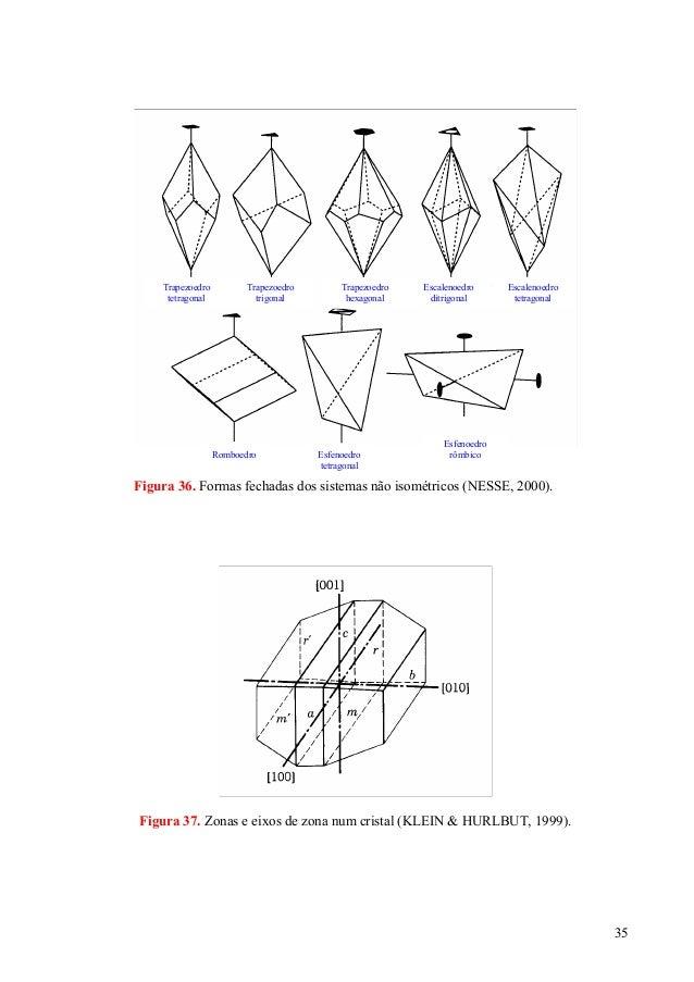 Manual de Mineralogia I