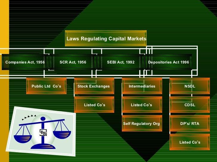 Laws Regulating Capital Markets Companies Act, 1956 SCR Act, 1956 SEBI Act, 1992 Public Ltd  Co's Stock Exchanges  Interme...
