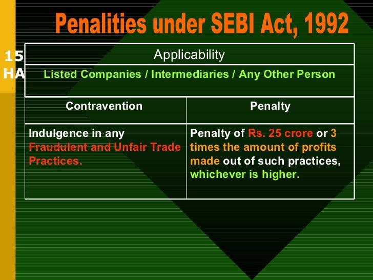 15 HA Penalities under SEBI Act, 1992 Listed Companies / Intermediaries / Any Other Person Applicability Penalty of  Rs. 2...