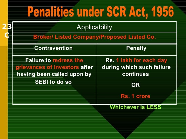 23 C Penalities under SCR Act, 1956 Broker/ Listed Company/Proposed Listed Co. Applicability Rs.  1 lakh for each day  dur...