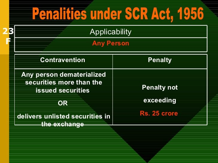 23 F Penalities under SCR Act, 1956 Any Person Applicability Penalty not exceeding Rs. 25 crore   Any person dematerialize...