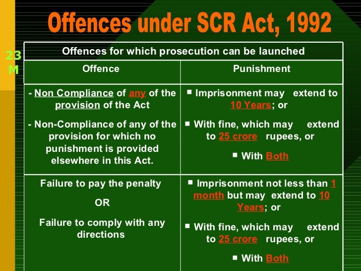 23 M Offences under SCR Act, 1992 Offences for which prosecution can be launched <ul><li>Imprisonment not less than  1 mon...